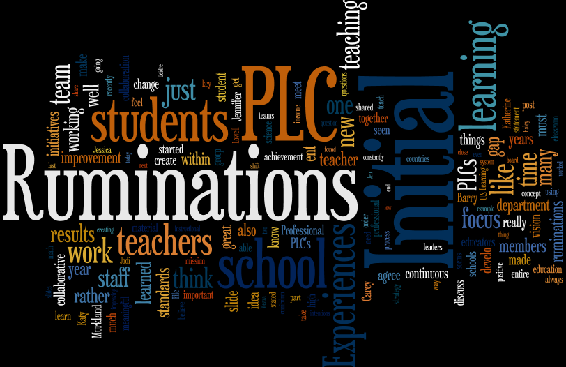 an example of a wordle word cloud from a Blackboard discussion board