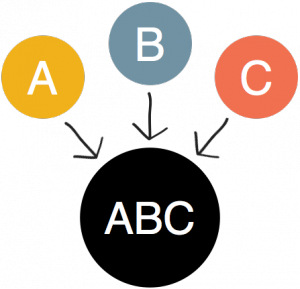 Courses A, B, and C are merged into a new ABC.