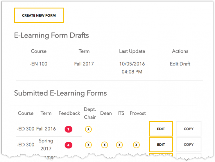 Screenshot of portal showing Create New Form button, list of form drafts, and list of submitted forms with approval status, edit button and copy button.