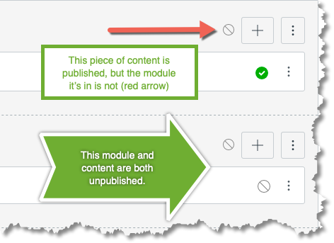 Shows the difference between an unpubliished (grey no symbol) and published (green check mark) module.